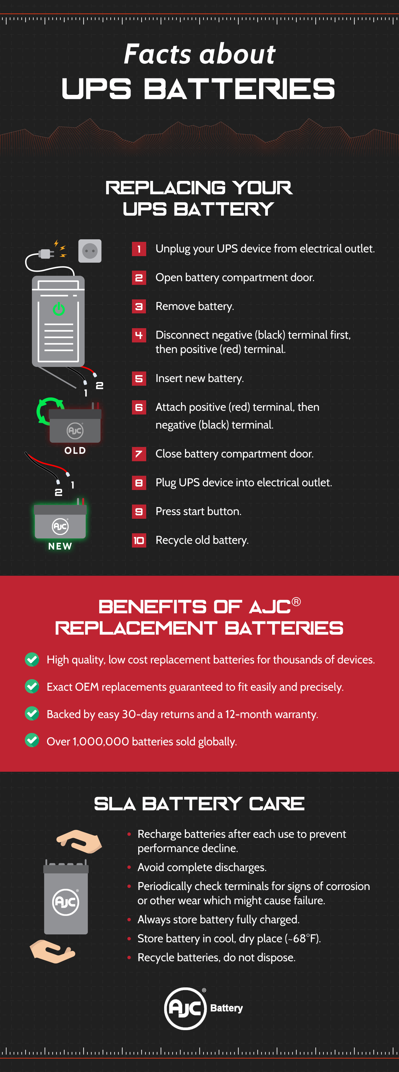 UPS Battery Replacement - AJC® Batteries