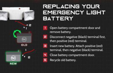 emergency-light-fact