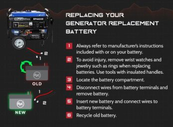 generator-fact